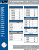 Aluminum At A Glance Reference Guide